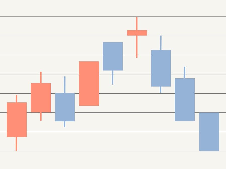 基本的な株価チャートの見方